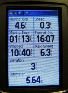 GPS Data Screen